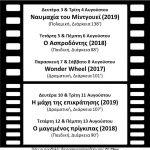 Ο Θερινός Κινηματογράφος Στο Δήμο Αμφιλοχίας (30.07.2020)